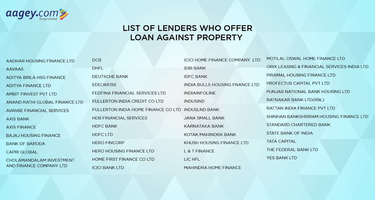 aagey Loan against property