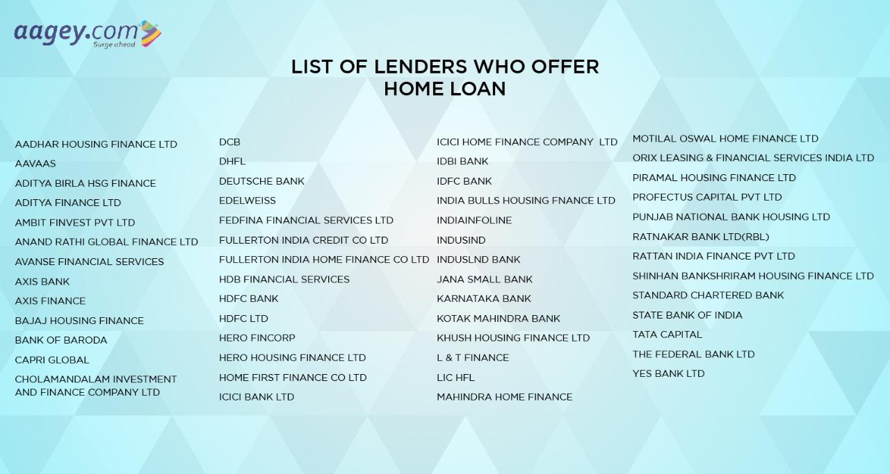loan-home-bank