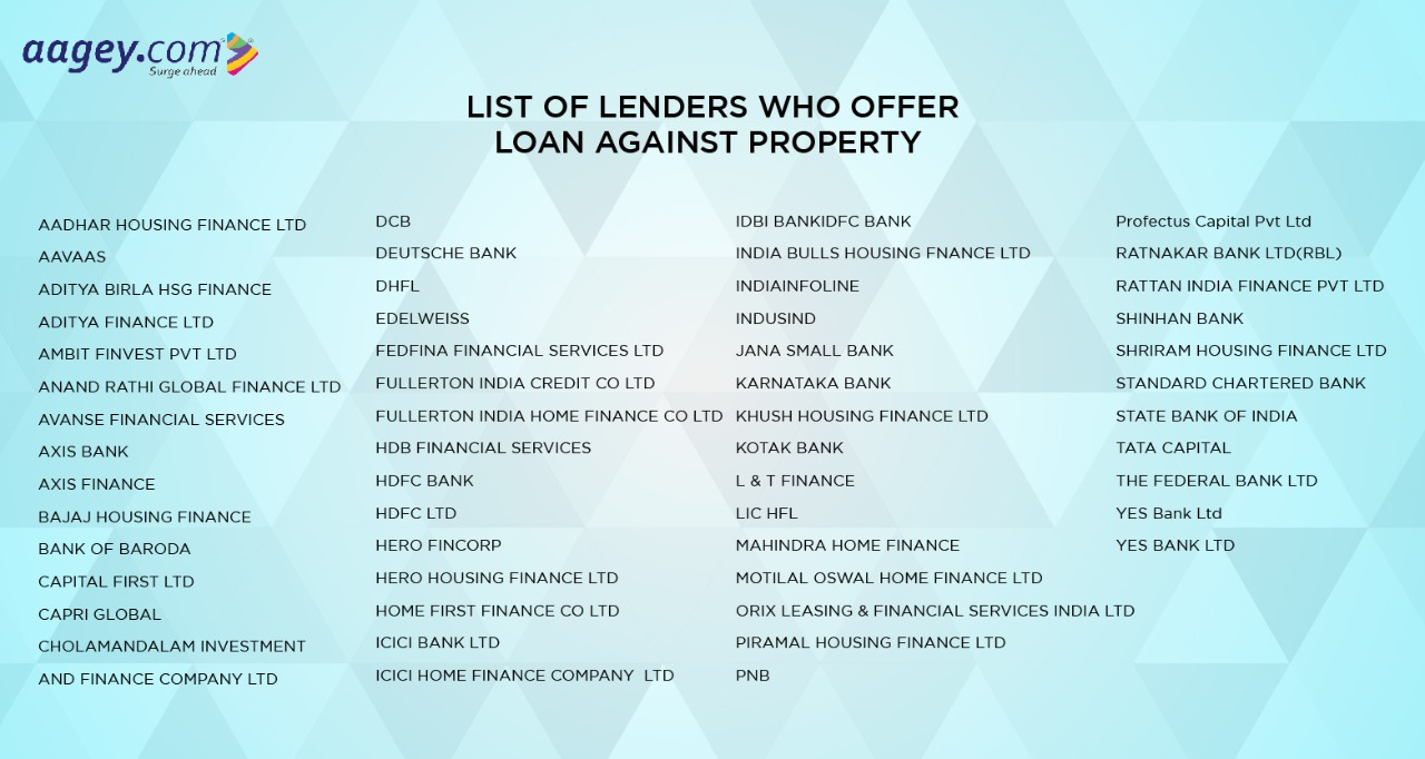 loanagainbank