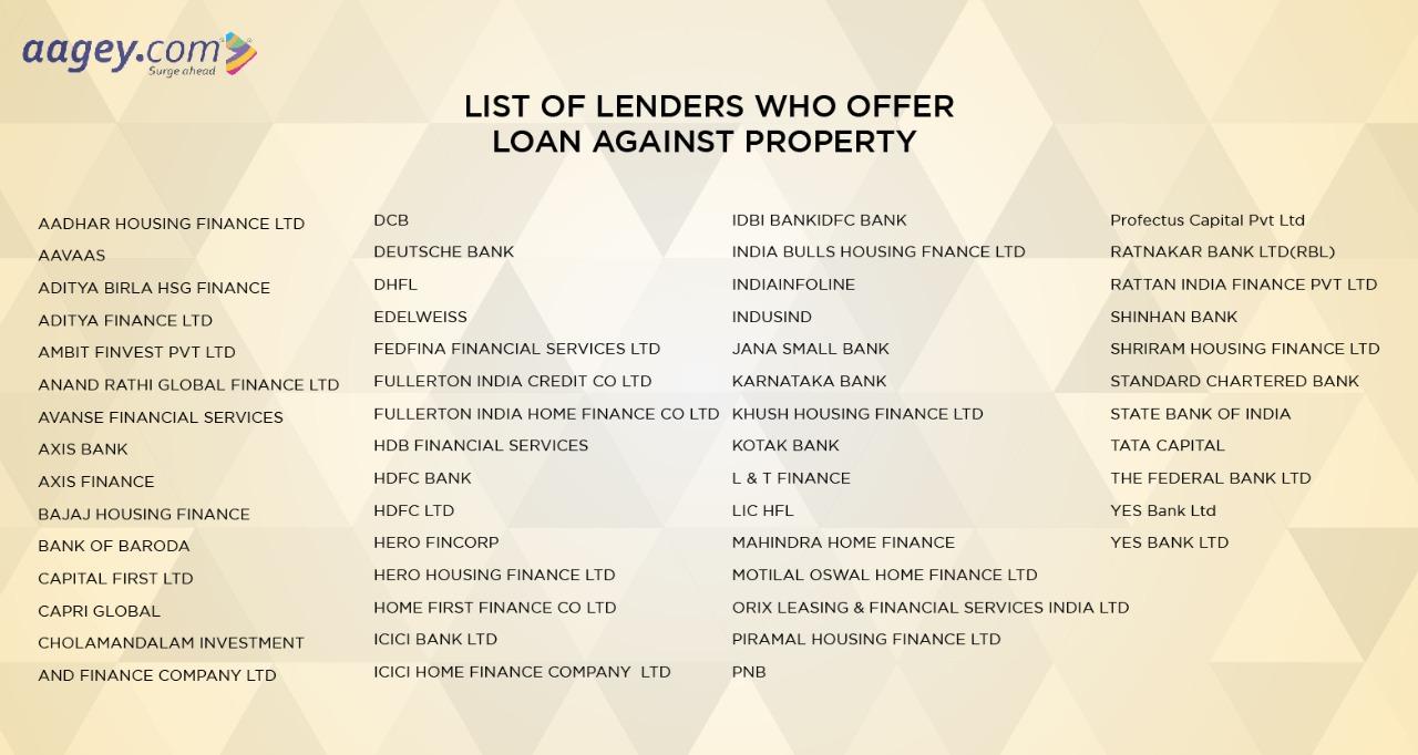 loanbank